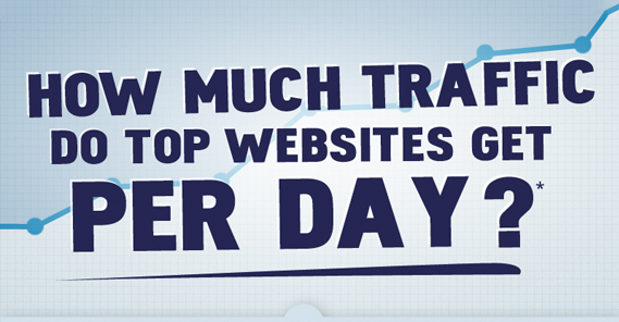 Traffic For Top Sites