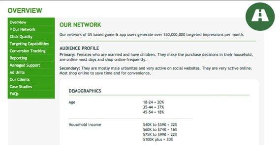 Trafficvance Demographic