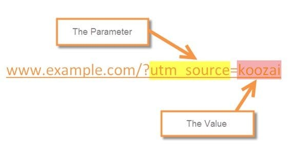 UTM Value Example