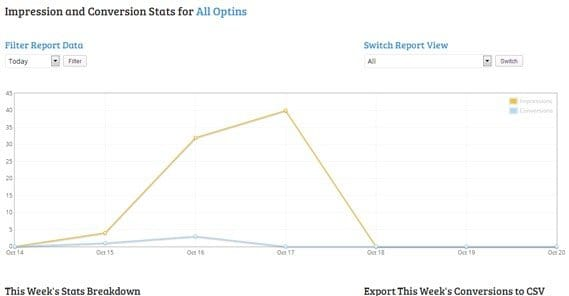 Opt In Stats