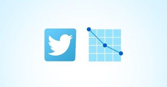 Skip Twitter Ads