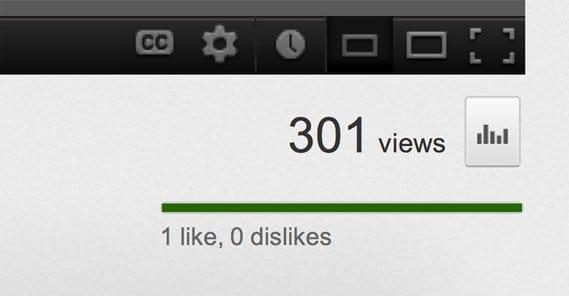 YouTube Stuck at 301 Views
