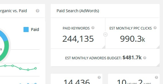 Spy AdWords Budget