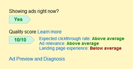 Landing Page Experience Below Average