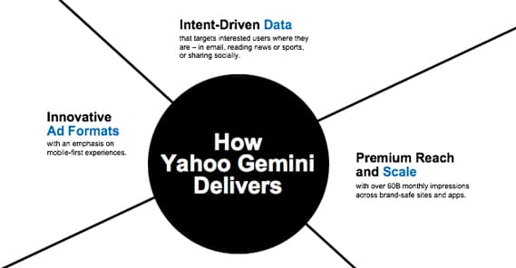 How Gemini Delivers