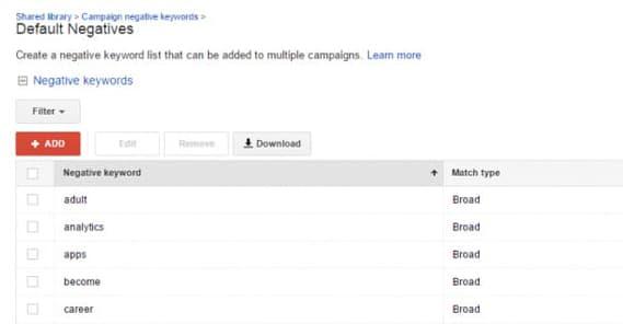Negative Keyword List Google Ads
