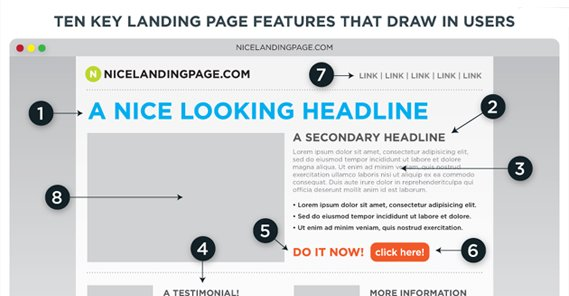 Landing Page Key Features
