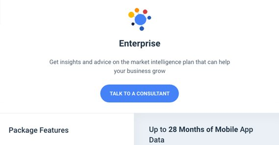 Enterprise Pricing on Similarweb