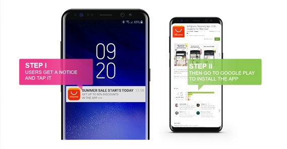 Android Push Notification Ads