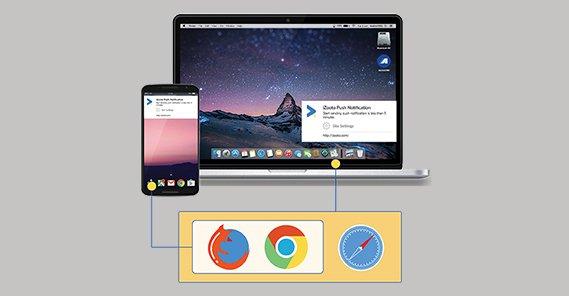 Desktop Push Notifications
